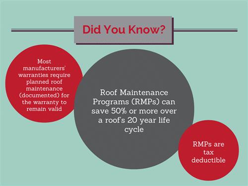 roof maintenance program info-graph